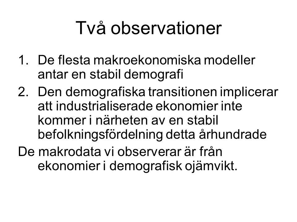 Två observationer 1.De flesta makroekonomiska modeller antar en stabil demografi 2.Den demografiska transitionen implicerar att industrialiserade ekon