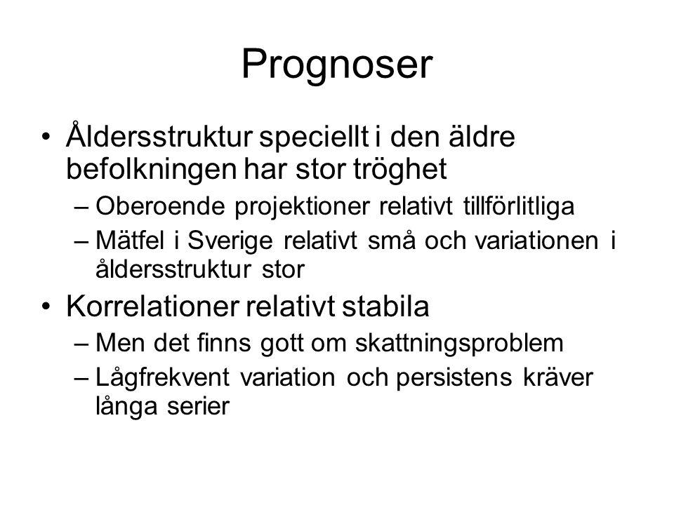 Prognoser Åldersstruktur speciellt i den äldre befolkningen har stor tröghet –Oberoende projektioner relativt tillförlitliga –Mätfel i Sverige relativ