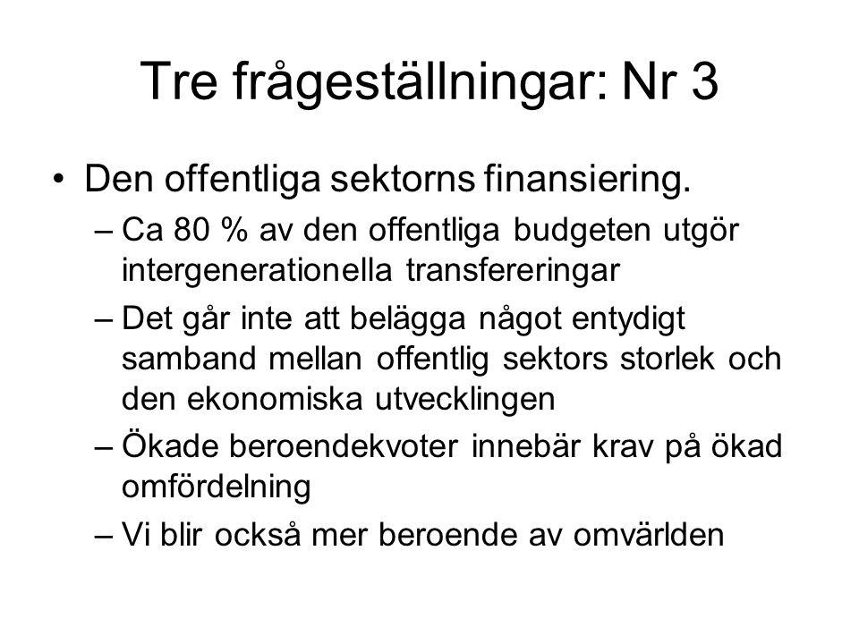 Tre frågeställningar: Nr 3 Den offentliga sektorns finansiering. –Ca 80 % av den offentliga budgeten utgör intergenerationella transfereringar –Det gå