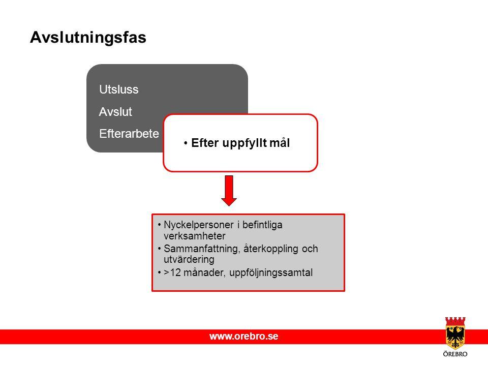 www.orebro.se Avslutningsfas Nyckelpersoner i befintliga verksamheter Sammanfattning, återkoppling och utvärdering >12 månader, uppföljningssamtal Uts