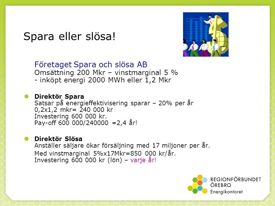 Spara eller slösa! Företaget Spara och slösa AB Omsättning 200 Mkr – vinstmarginal 5 % - inköpt energi 2000 MWh eller 1,2 Mkr Direktör Spara Satsar på