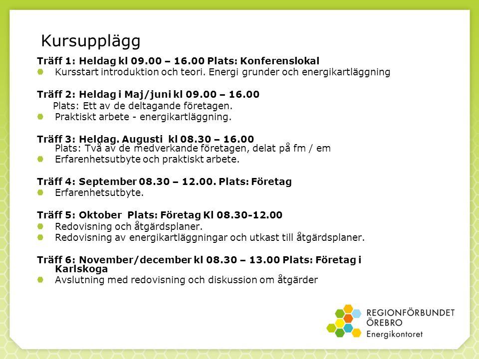 Kursupplägg Träff 1: Heldag kl 09.00 – 16.00 Plats: Konferenslokal Kursstart introduktion och teori. Energi grunder och energikartläggning Träff 2: He