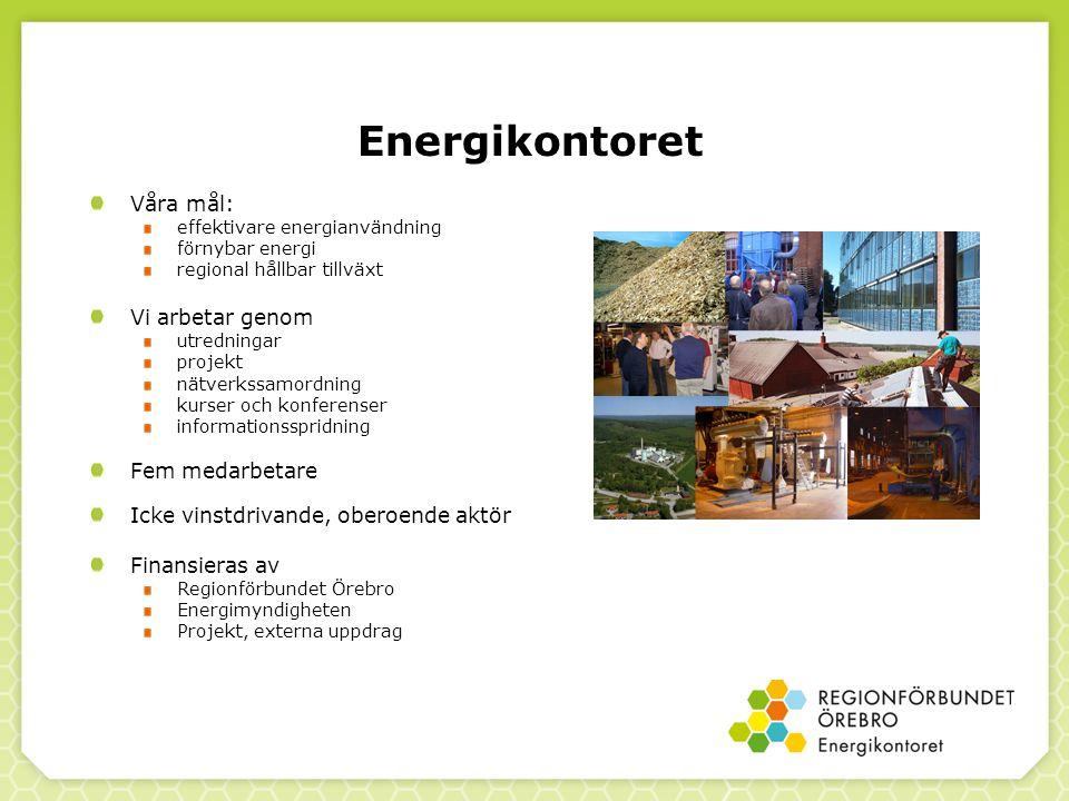 Energikontoret Våra mål: effektivare energianvändning förnybar energi regional hållbar tillväxt Vi arbetar genom utredningar projekt nätverkssamordnin