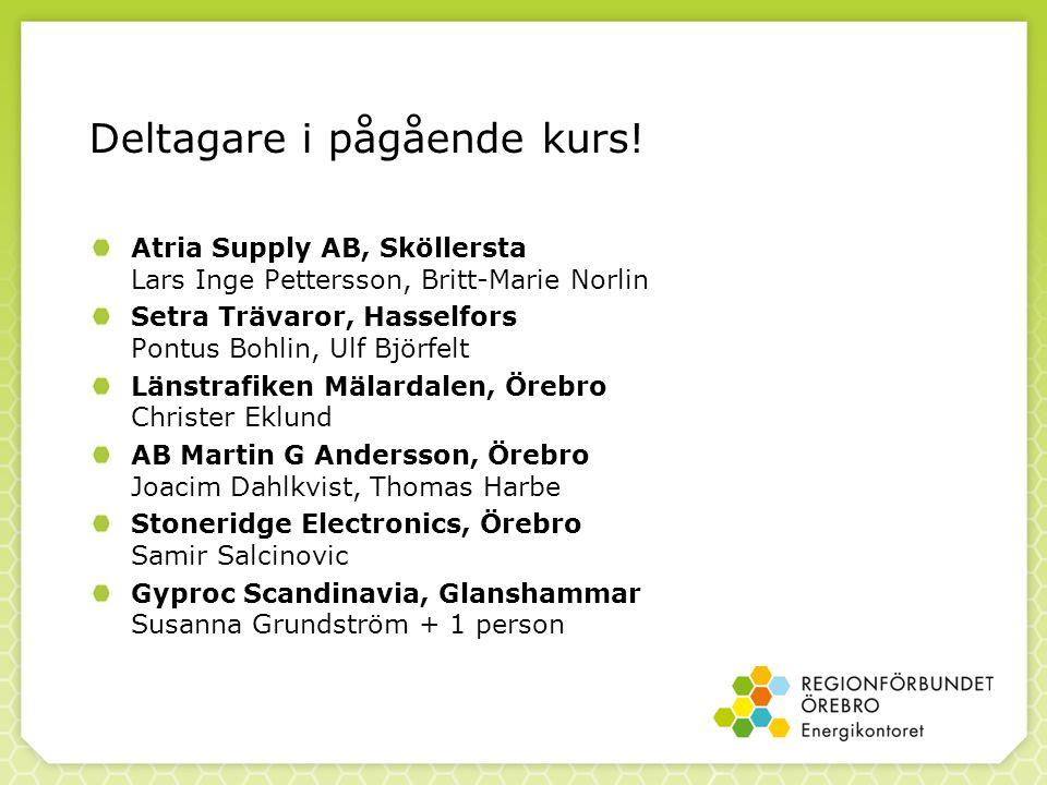 Deltagare i pågående kurs! Atria Supply AB, Sköllersta Lars Inge Pettersson, Britt-Marie Norlin Setra Trävaror, Hasselfors Pontus Bohlin, Ulf Björfelt