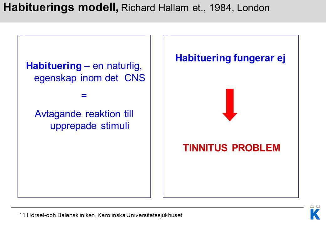 11 Hörsel-och Balanskliniken, Karolinska Universitetssjukhuset Habituering fungerar ej TINNITUS PROBLEM Habituering – en naturlig, egenskap inom det C