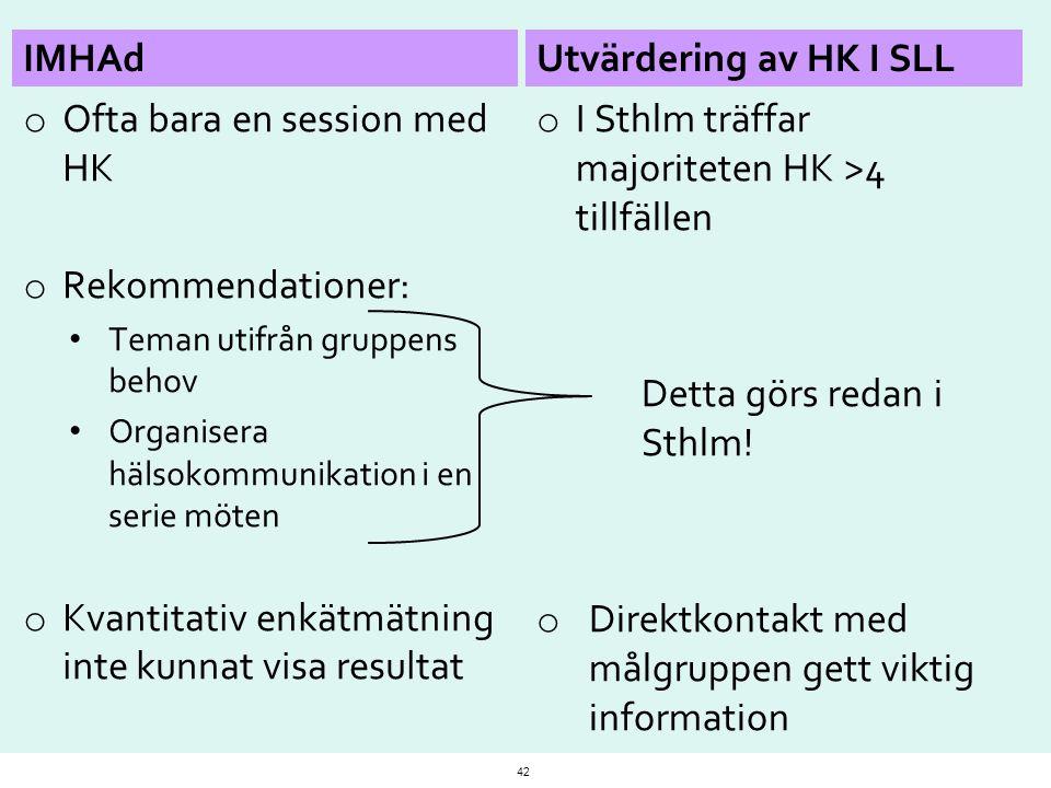 IMHAd o Ofta bara en session med HK o Rekommendationer: Teman utifrån gruppens behov Organisera hälsokommunikation i en serie möten o Kvantitativ enkä