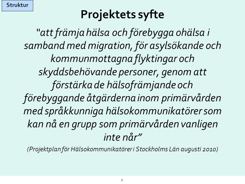 """Projektets syfte """"att främja hälsa och förebygga ohälsa i samband med migration, för asylsökande och kommunmottagna flyktingar och skyddsbehövande per"""