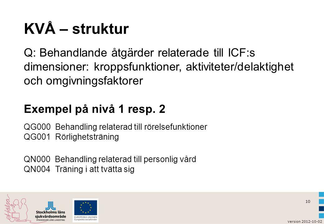 10 v ersion 2012-10-02 KVÅ – struktur Q: Behandlande åtgärder relaterade till ICF:s dimensioner: kroppsfunktioner, aktiviteter/delaktighet och omgivni