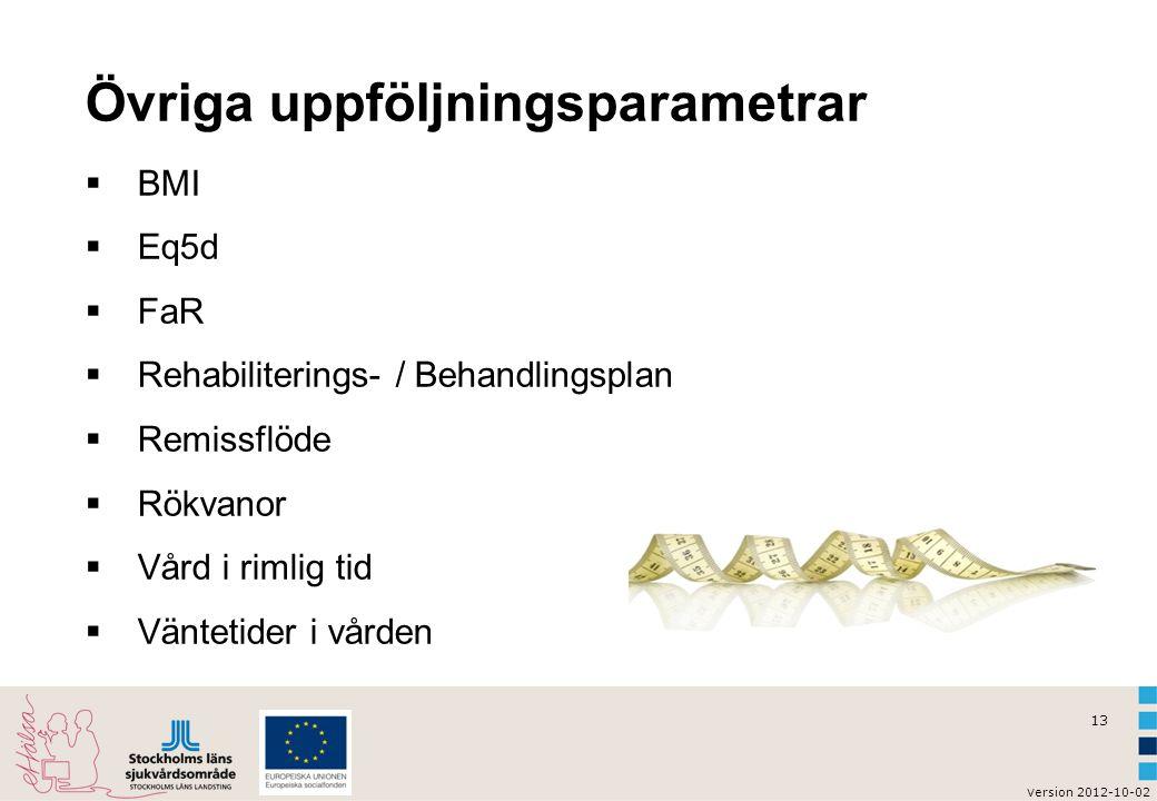 13 v ersion 2012-10-02 Övriga uppföljningsparametrar  BMI  Eq5d  FaR  Rehabiliterings- / Behandlingsplan  Remissflöde  Rökvanor  Vård i rimlig