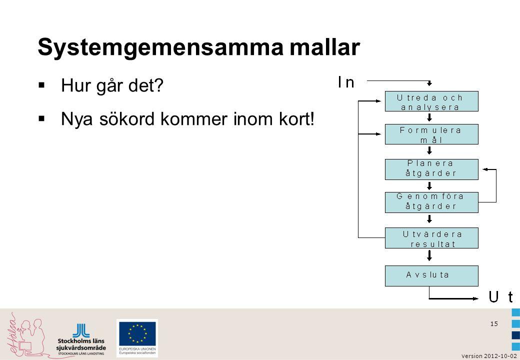 15 v ersion 2012-10-02 Systemgemensamma mallar  Hur går det?  Nya sökord kommer inom kort!