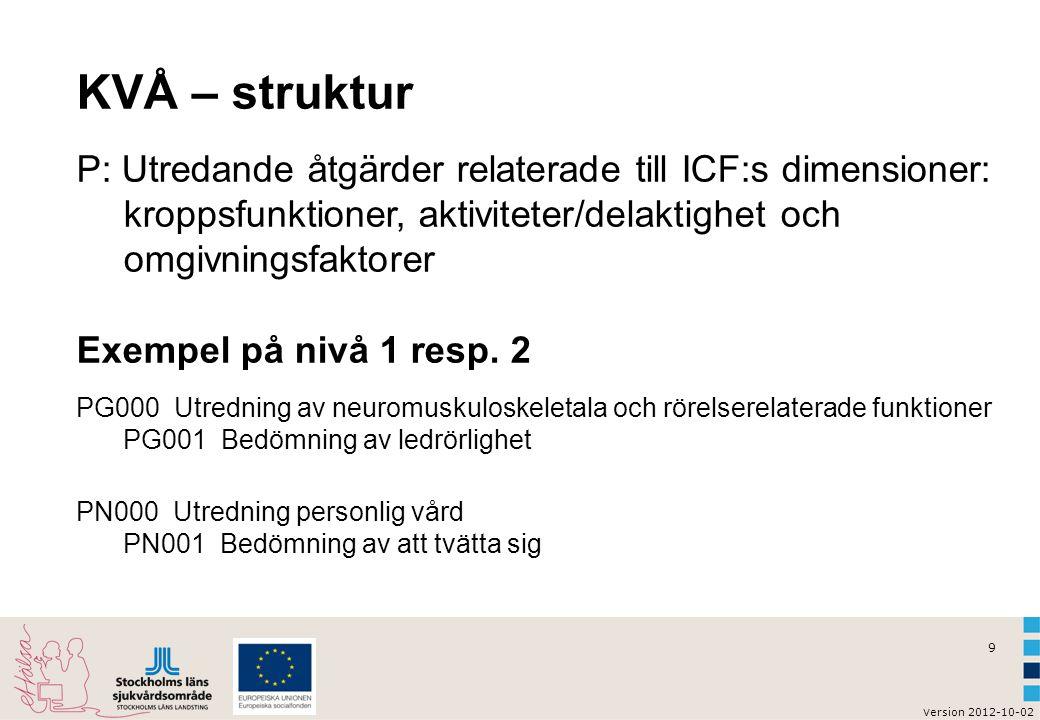 10 v ersion 2012-10-02 KVÅ – struktur Q: Behandlande åtgärder relaterade till ICF:s dimensioner: kroppsfunktioner, aktiviteter/delaktighet och omgivningsfaktorer Exempel på nivå 1 resp.