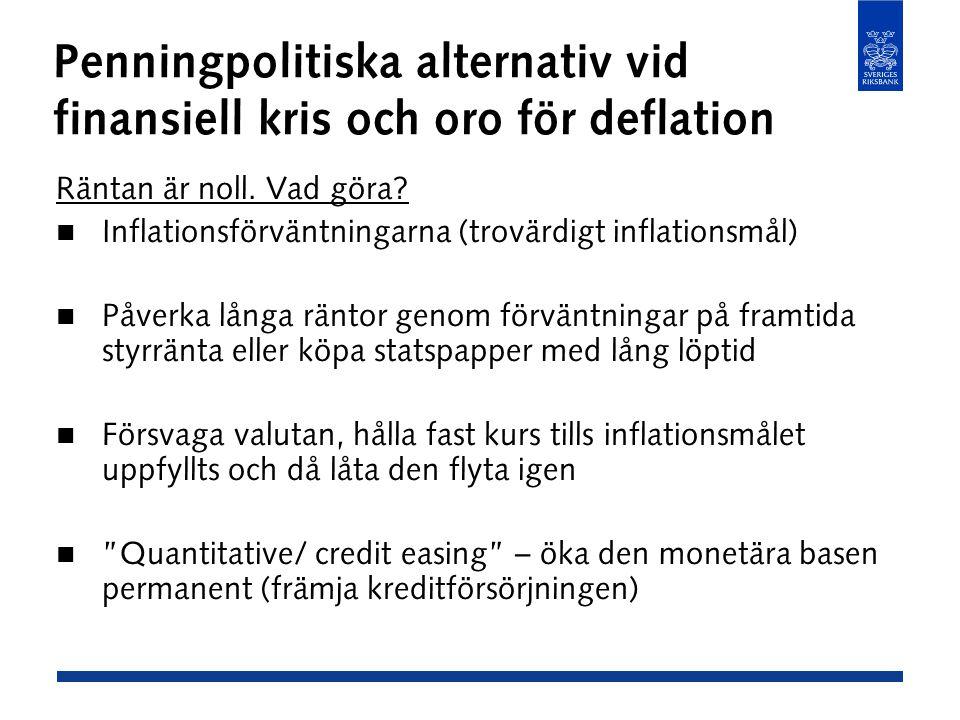 Penningpolitiska alternativ vid finansiell kris och oro för deflation Räntan är noll.