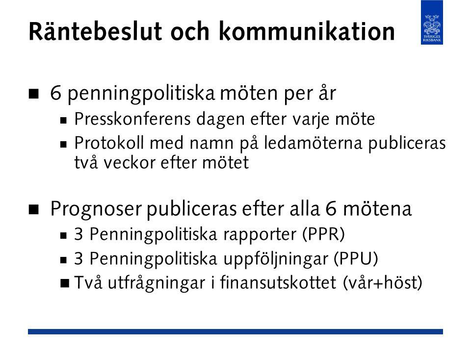 Räntebeslut och kommunikation 6 penningpolitiska möten per år Presskonferens dagen efter varje möte Protokoll med namn på ledamöterna publiceras två veckor efter mötet Prognoser publiceras efter alla 6 mötena 3 Penningpolitiska rapporter (PPR) 3 Penningpolitiska uppföljningar (PPU) Två utfrågningar i finansutskottet (vår+höst)