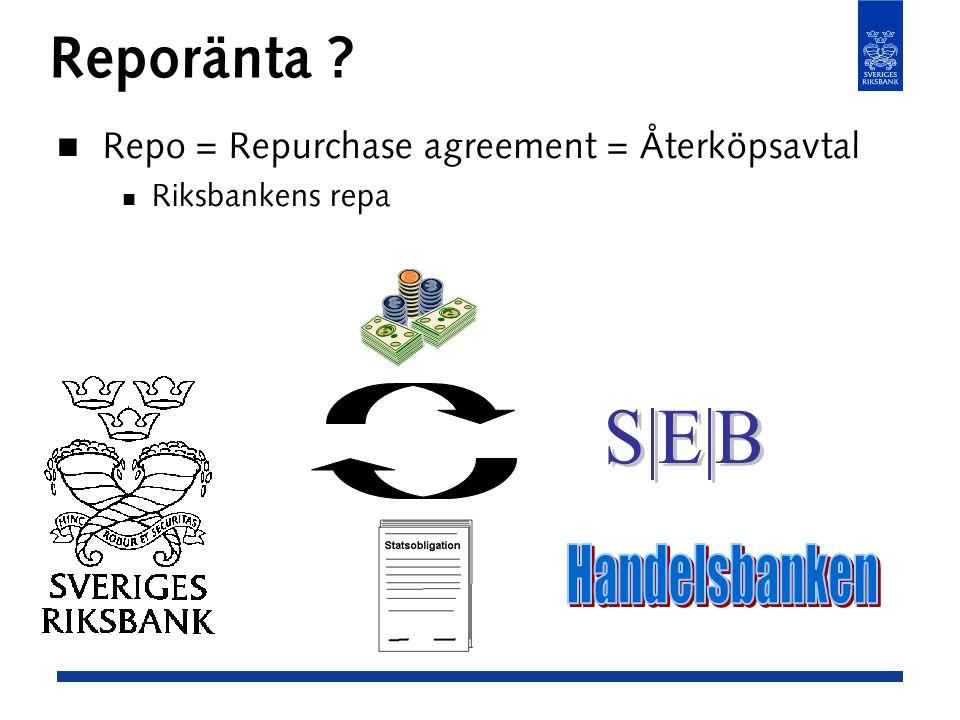 Reporänta ? Repo = Repurchase agreement = Återköpsavtal Riksbankens repa