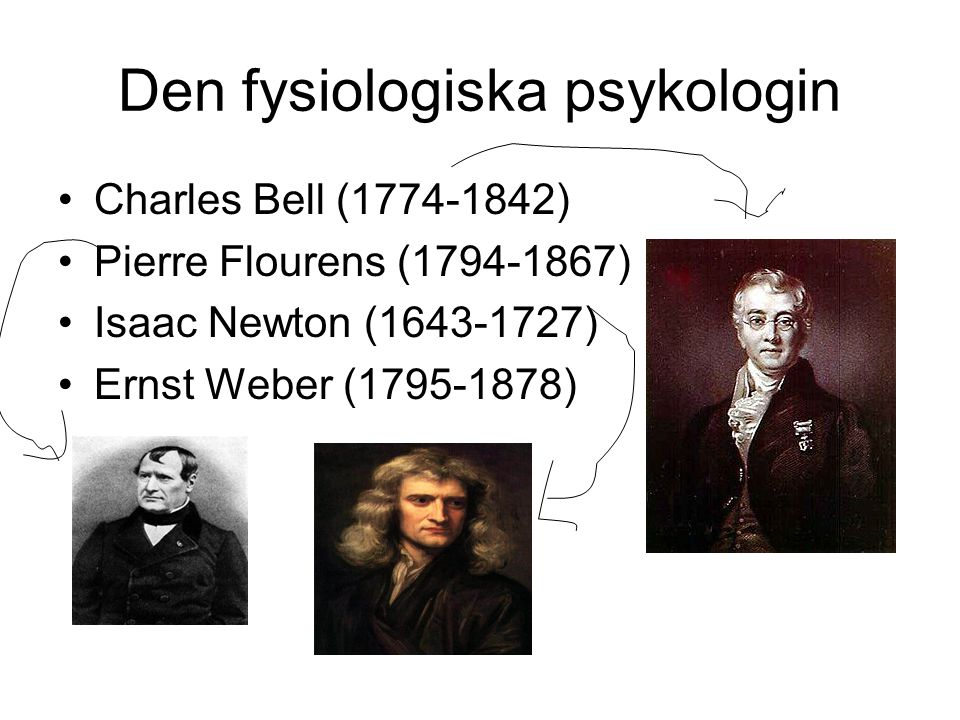 Den fysiologiska psykologin Charles Bell (1774-1842) Pierre Flourens (1794-1867) Isaac Newton (1643-1727) Ernst Weber (1795-1878)