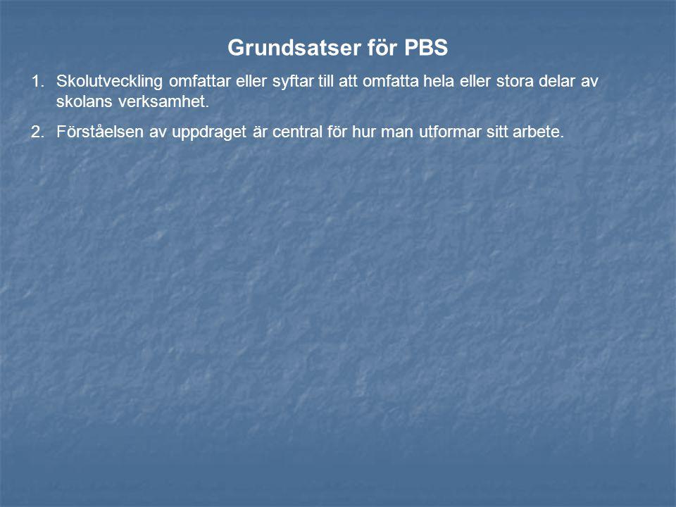 Teorierna bakom PBS En lärande organisation Systemteori Gestaltteori Konstruktivism
