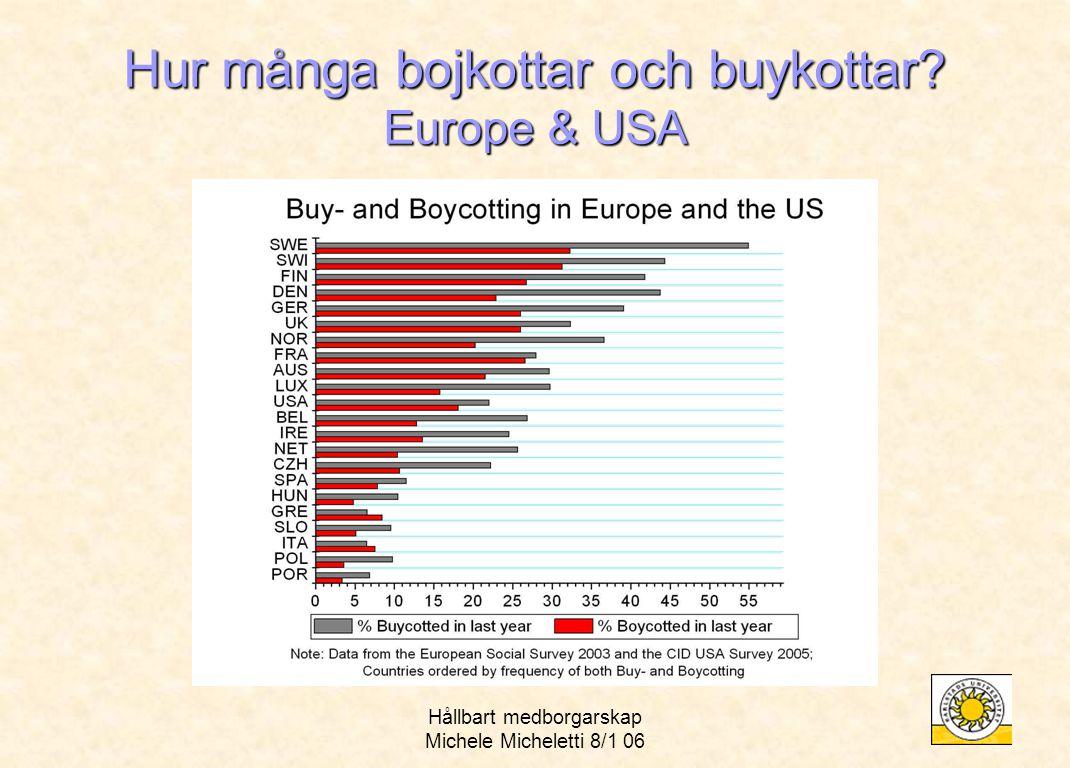 Hållbart medborgarskap Michele Micheletti 8/1 06 Hur många bojkottar och buykottar? Europe & USA