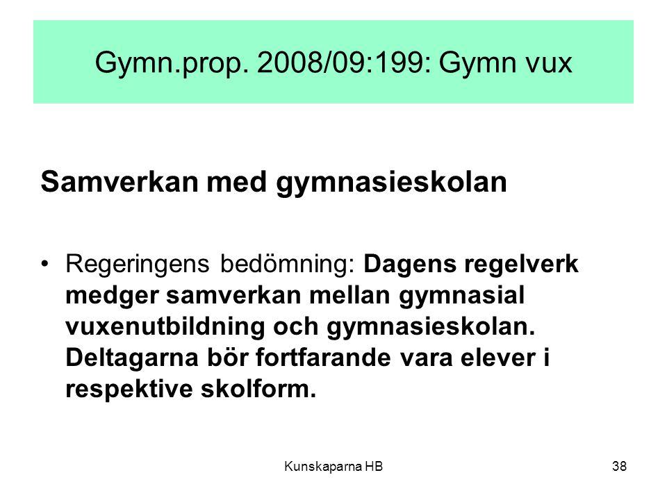 Kunskaparna HB38 Gymn.prop.
