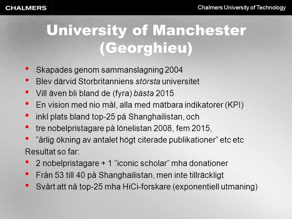 Chalmers University of Technology University of Manchester (Georghieu) Skapades genom sammanslagning 2004 Blev därvid Storbritanniens största universitet Vill även bli bland de (fyra) bästa 2015 En vision med nio mål, alla med mätbara indikatorer (KPI) inkl plats bland top-25 på Shanghailistan, och tre nobelpristagare på lönelistan 2008, fem 2015, årlig ökning av antalet högt citerade publikationer etc etc Resultat so far: 2 nobelpristagare + 1 iconic scholar mha donationer Från 53 till 40 på Shanghailistan, men inte tillräckligt Svårt att nå top-25 mha HiCi-forskare (exponentiell utmaning)