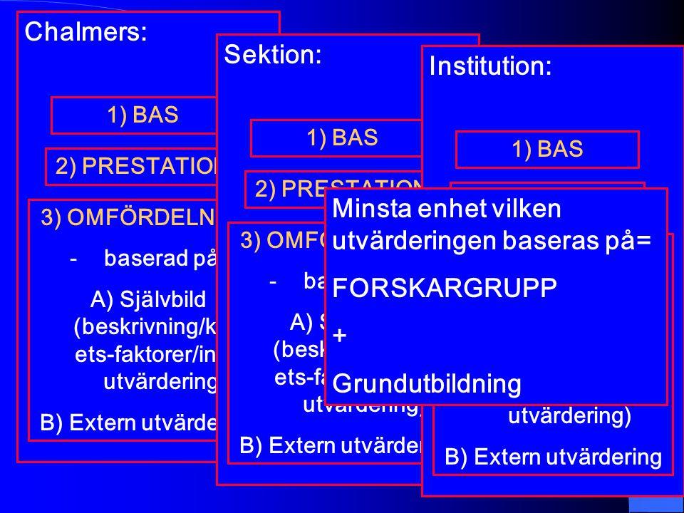 1) BAS 2) PRESTATION 3) OMFÖRDELNING -baserad på: A) Självbild (beskrivning/kvalit ets-faktorer/intern utvärdering) B) Extern utvärdering Chalmers: 1) BAS 2) PRESTATION 3) OMFÖRDELNING -baserad på: A) Självbild (beskrivning/kvalit ets-faktorer/intern utvärdering) B) Extern utvärdering Sektion: 1) BAS 2) PRESTATION 3) OMFÖRDELNING -baserad på: A) Självbild (beskrivning/kvalit ets-faktorer/intern utvärdering) B) Extern utvärdering Institution: Minsta enhet vilken utvärderingen baseras på= FORSKARGRUPP + Grundutbildning