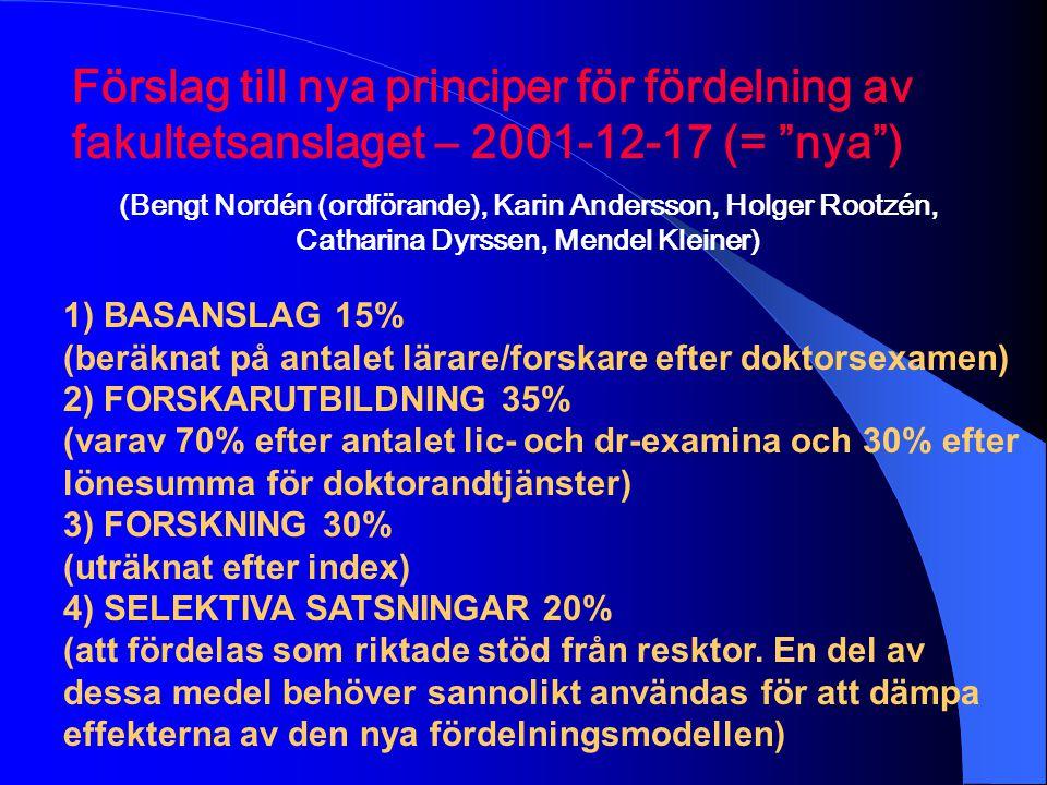 Förslag till nya principer för fördelning av fakultetsanslaget – 2001-12-17 (= nya ) (Bengt Nordén (ordförande), Karin Andersson, Holger Rootzén, Catharina Dyrssen, Mendel Kleiner) 1) BASANSLAG 15% (beräknat på antalet lärare/forskare efter doktorsexamen) 2) FORSKARUTBILDNING 35% (varav 70% efter antalet lic- och dr-examina och 30% efter lönesumma för doktorandtjänster) 3) FORSKNING 30% (uträknat efter index) 4) SELEKTIVA SATSNINGAR 20% (att fördelas som riktade stöd från resktor.
