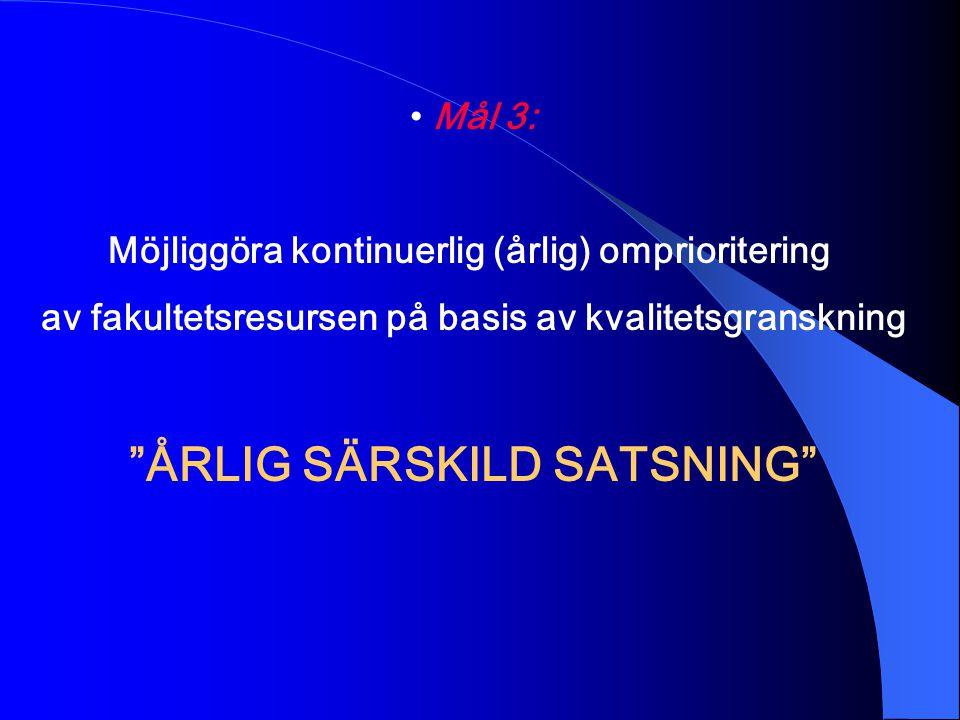 Mål 3: Möjliggöra kontinuerlig (årlig) omprioritering av fakultetsresursen på basis av kvalitetsgranskning ÅRLIG SÄRSKILD SATSNING