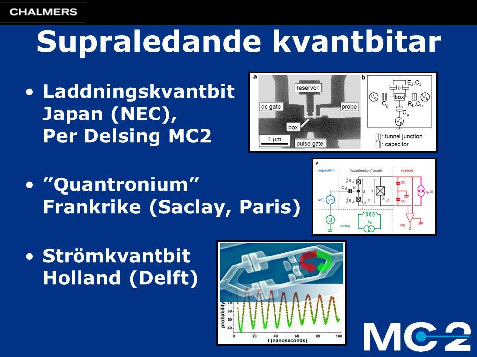 Supraledande kvantbitar Laddningskvantbit Japan (NEC), Per Delsing MC2 Quantronium Frankrike (Saclay, Paris) Strömkvantbit Holland (Delft)