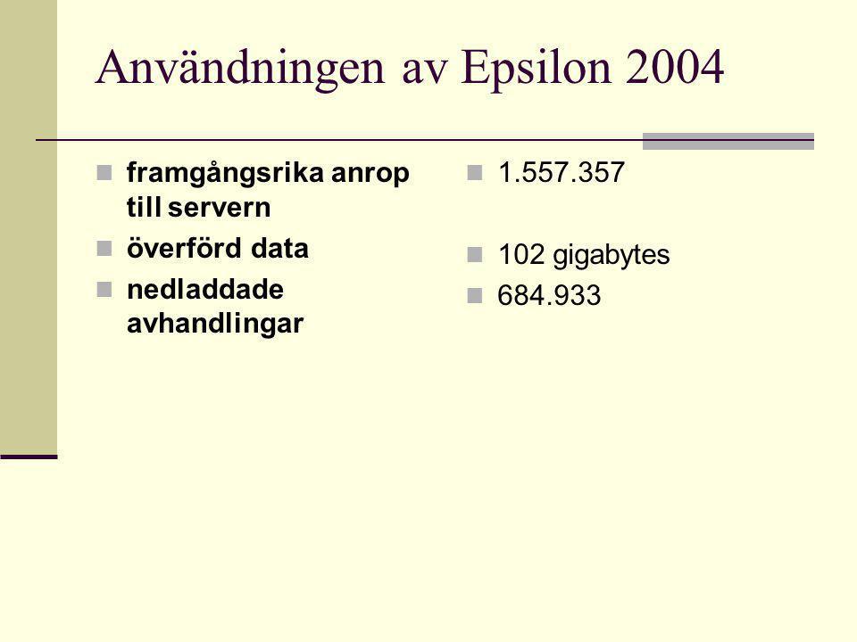 Användningen av Epsilon 2003 framgångsrika anrop till servern överförd data nedladdade avhandlingar 1.086.072 42.97 gigabytes 384.143