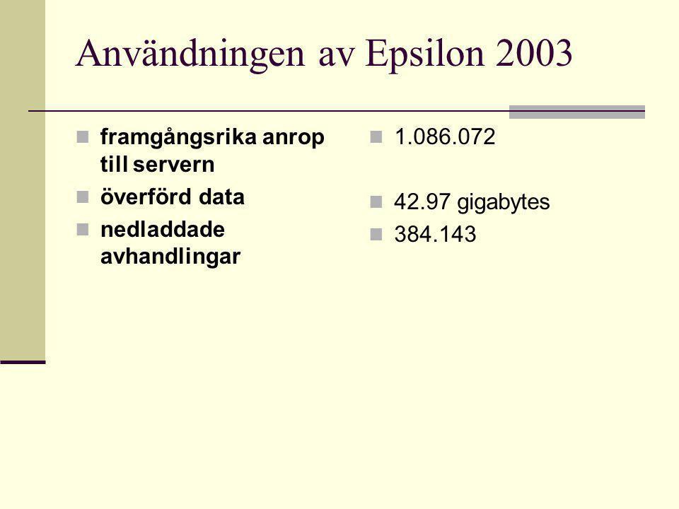 Utländsk användning 2004 (25 största) 1..ca (Canada) 2..edu (USA Higher Education) 3..uk (United Kingdom) 4..de (Germany) 5..fr (France) 6..fi (Finland) 7..it (Italy) 8..au (Australia) 9..nl (Netherlands) 10..be (Belgium) 11..th (Thailand) 12..pl (Poland) 13..es (Spain) 14..dk (Denmark) 15..jp (Japan) 16..br (Brazil) 17..no (Norway) 18..mx (Mexico) 19..ch (Switzerland) 20..gov (USA Government) 21..pt (Portugal) 22..tr (Turkey) 23..in (India) 24..cz (Czech Republic) 25..at (Austria)