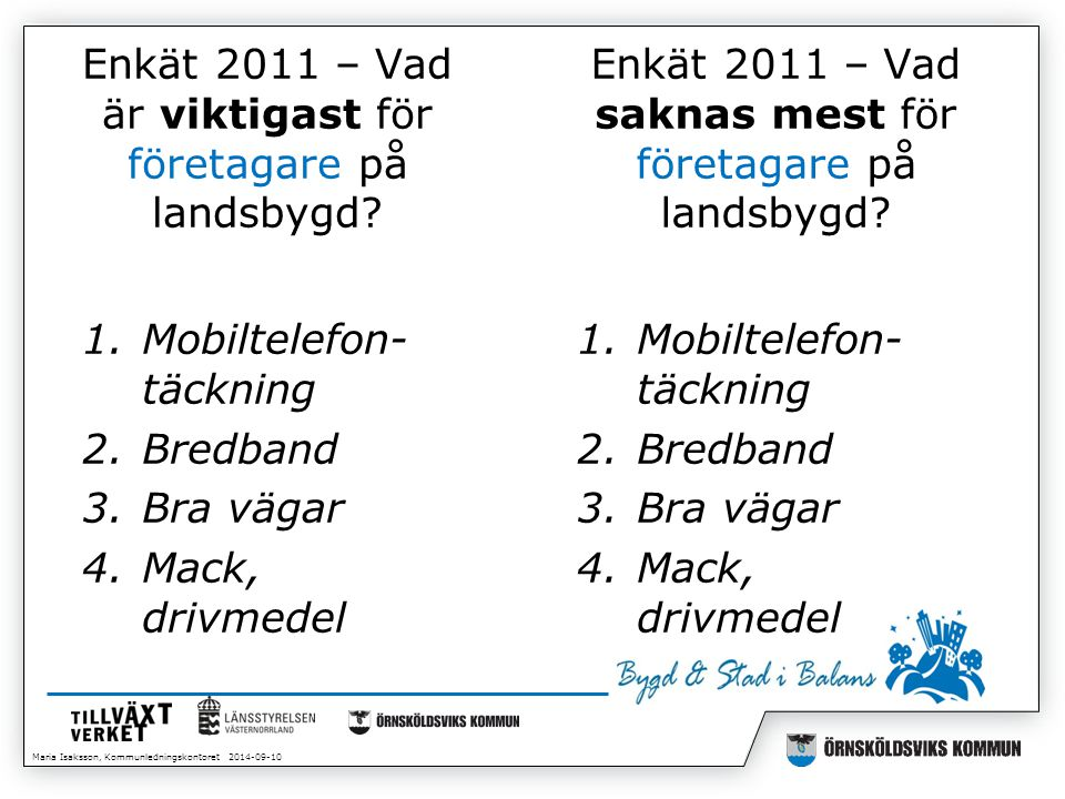 Maria Isaksson, Kommunledningskontoret 2014-09-10 Enkät 2011 – Vad saknas mest för företagare på landsbygd.