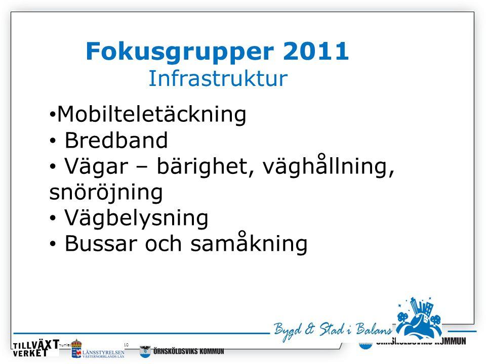 Maria Isaksson, Kommunledningskontoret 2014-09-10 Fokusgrupper 2011 Infrastruktur Mobilteletäckning Bredband Vägar – bärighet, väghållning, snöröjning Vägbelysning Bussar och samåkning