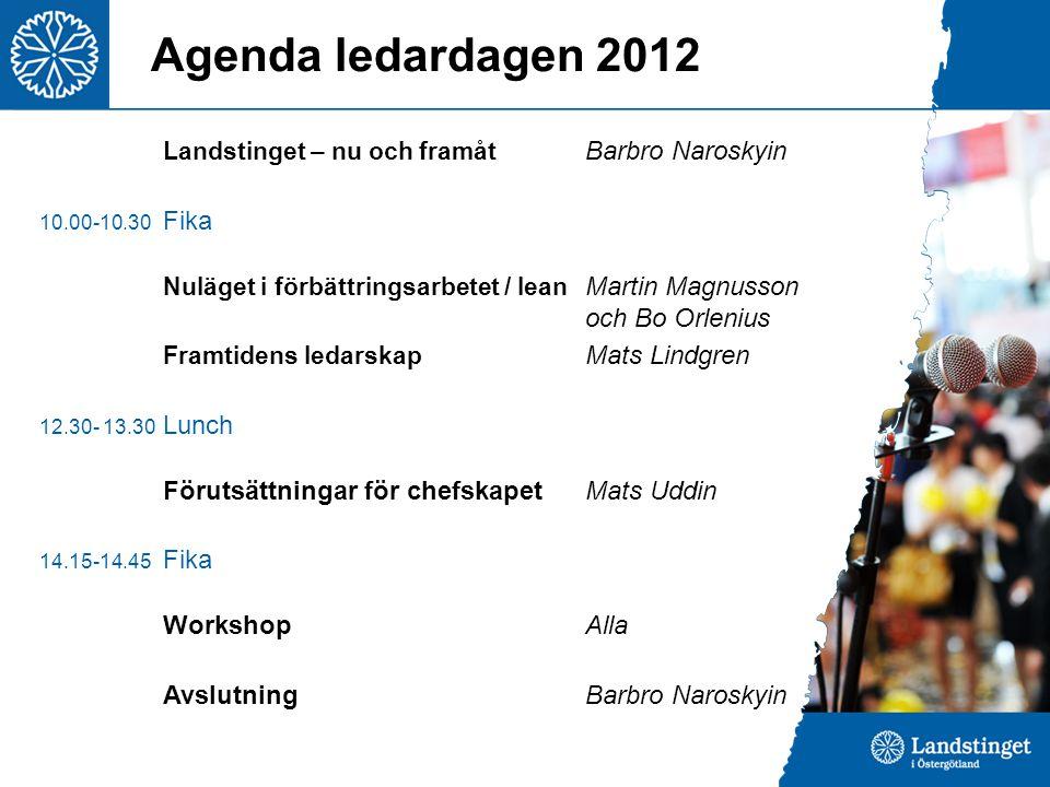 Agenda ledardagen 2012 Landstinget – nu och framåt Barbro Naroskyin 10.00-10.30 Fika Nuläget i förbättringsarbetet / lean Martin Magnusson och Bo Orlenius Framtidens ledarskap Mats Lindgren 12.30- 13.30 Lunch Förutsättningar för chefskapetMats Uddin 14.15-14.45 Fika WorkshopAlla AvslutningBarbro Naroskyin