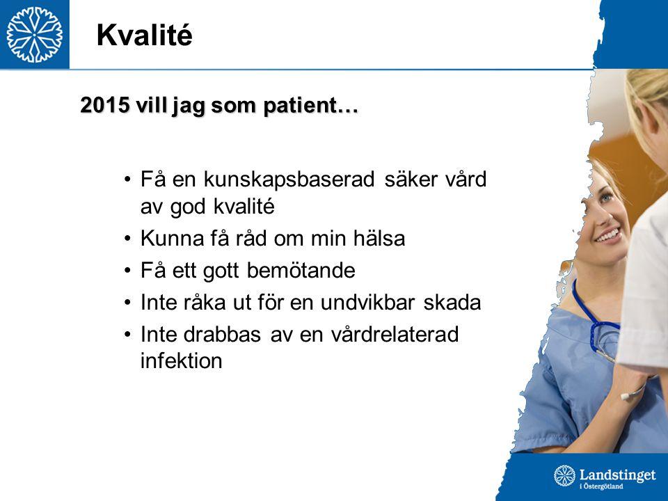 Kvalité Få en kunskapsbaserad säker vård av god kvalité Kunna få råd om min hälsa Få ett gott bemötande Inte råka ut för en undvikbar skada Inte drabbas av en vårdrelaterad infektion 2015 vill jag som patient…