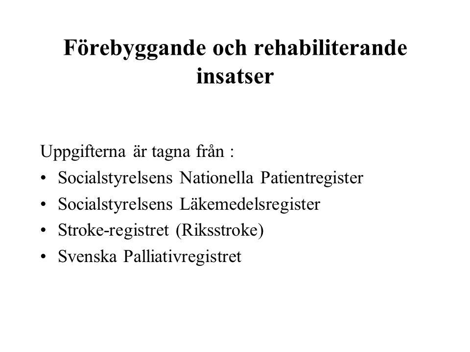 Förebyggande och rehabiliterande insatser Uppgifterna är tagna från : Socialstyrelsens Nationella Patientregister Socialstyrelsens Läkemedelsregister Stroke-registret (Riksstroke) Svenska Palliativregistret