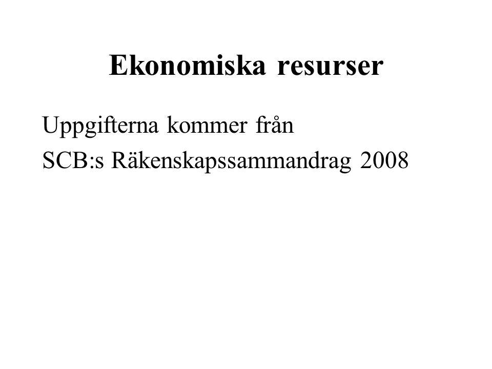 Ekonomiska resurser Uppgifterna kommer från SCB:s Räkenskapssammandrag 2008