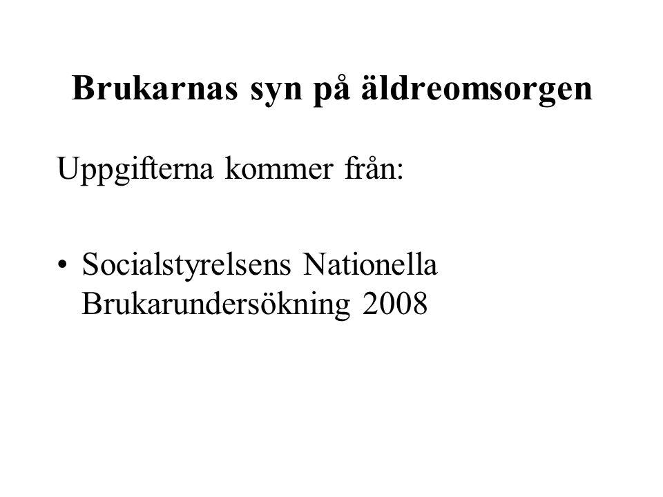 Brukarnas syn på äldreomsorgen Uppgifterna kommer från: Socialstyrelsens Nationella Brukarundersökning 2008