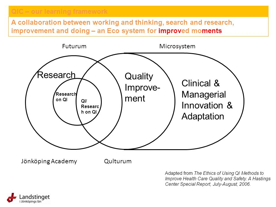A collaboration between working and thinking, search and research, improvement and doing – an Eco system for improved moments Research Research on QI