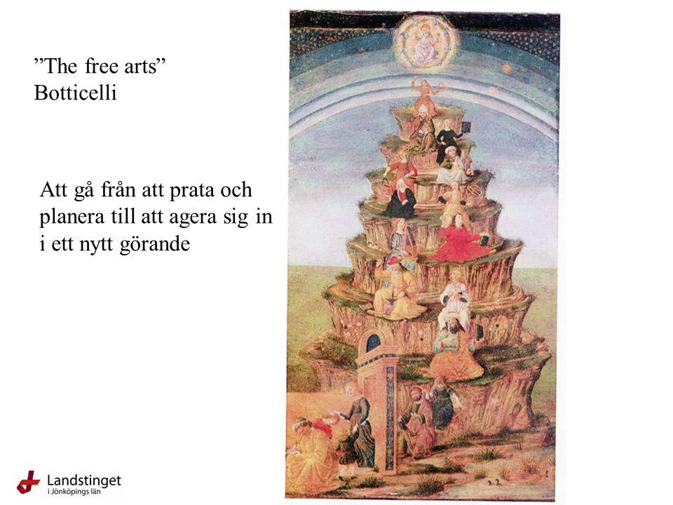 The free arts Botticelli Att gå från att prata och planera till att agera sig in i ett nytt görande