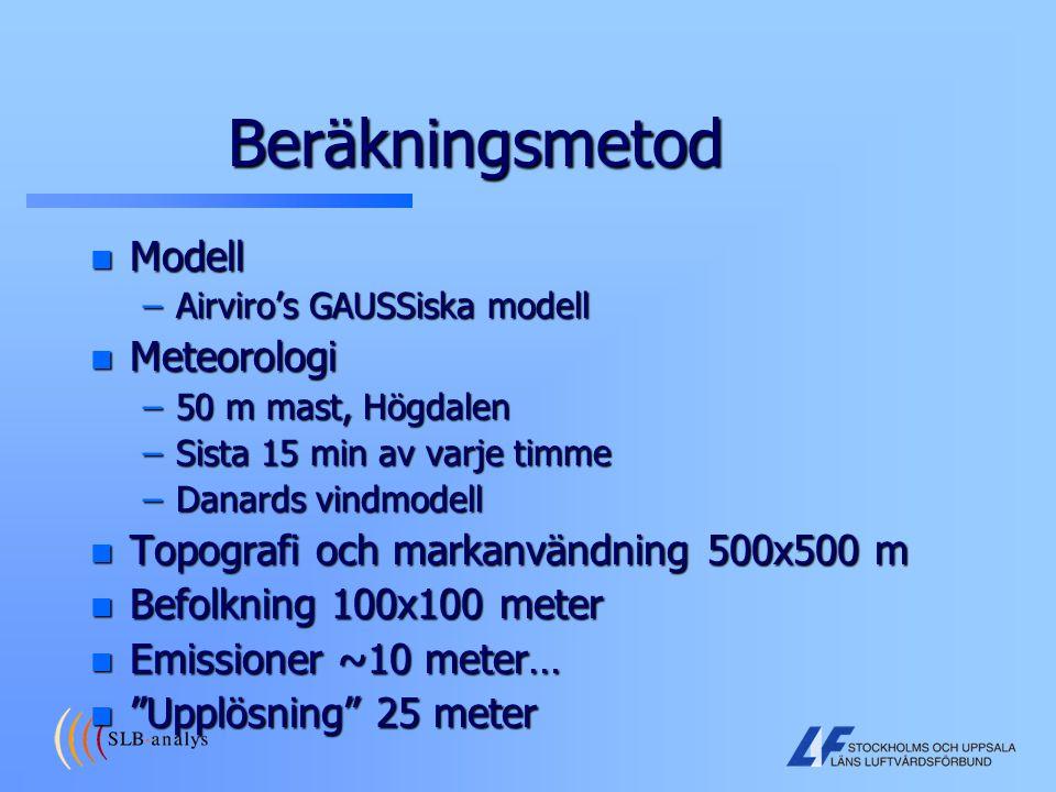 Beräkningsmetod n Modell –Airviro's GAUSSiska modell n Meteorologi –50 m mast, Högdalen –Sista 15 min av varje timme –Danards vindmodell n Topografi o