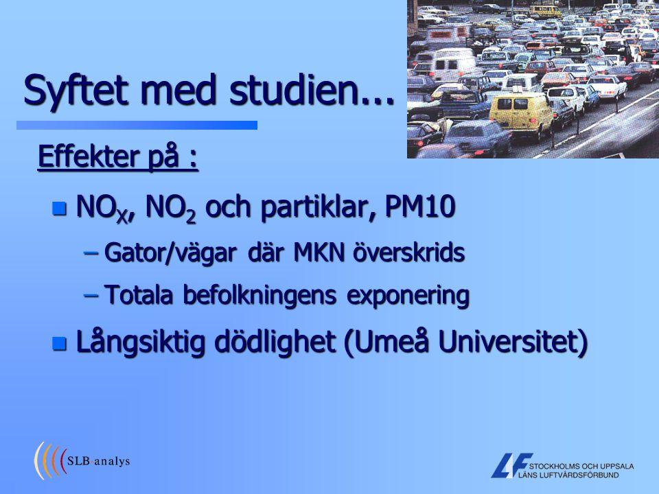 Syftet med studien... n NO X, NO 2 och partiklar, PM10 –Gator/vägar där MKN överskrids –Totala befolkningens exponering n Långsiktig dödlighet (Umeå U