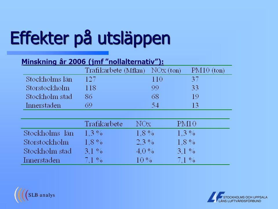 """Effekter på utsläppen Minskning år 2006 (jmf """"nollalternativ""""):"""