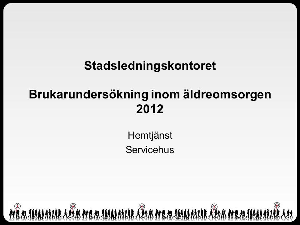 Stadsledningskontoret Brukarundersökning inom äldreomsorgen 2012 Hemtjänst Servicehus