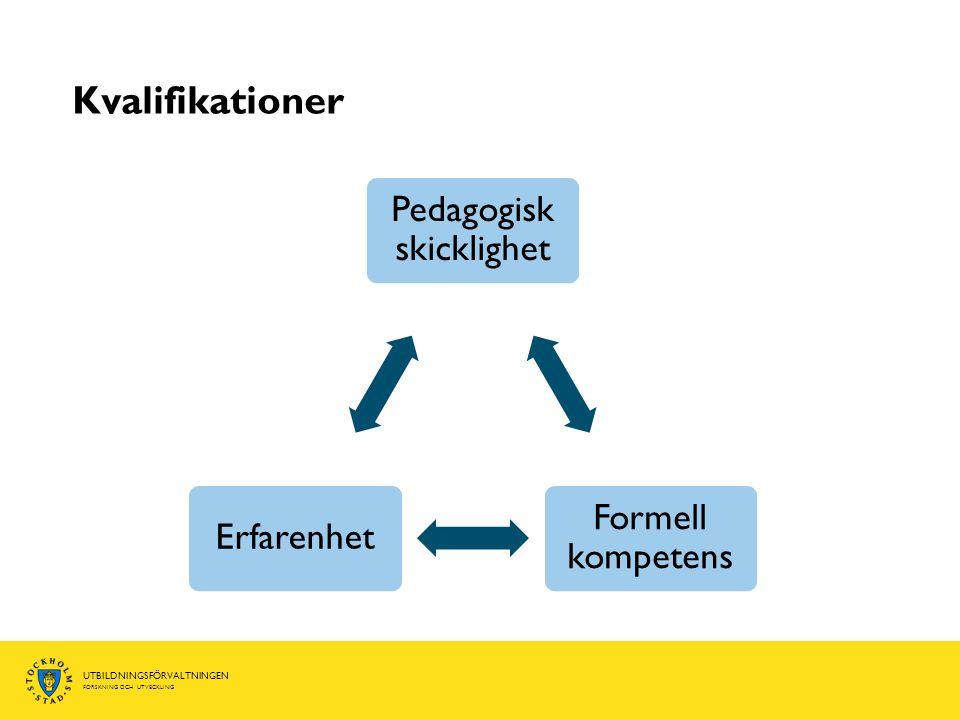 UTBILDNINGSFÖRVALTNINGEN FORSKNING OCH UTVECKLING Pedagogisk/didaktiska karriär Examinerad i introprogram LEGITIMERAD/ LÄRARUPPDRAG UTVECKLINGS- LÄRARE FÖRSTELÄRARE LEKTORAT Examinerad i introprogram LEGITIMERAD/ LÄRARUPPDRAG UTVECKLINGS- LÄRARE FÖRSTELÄRARE LEKTORAT