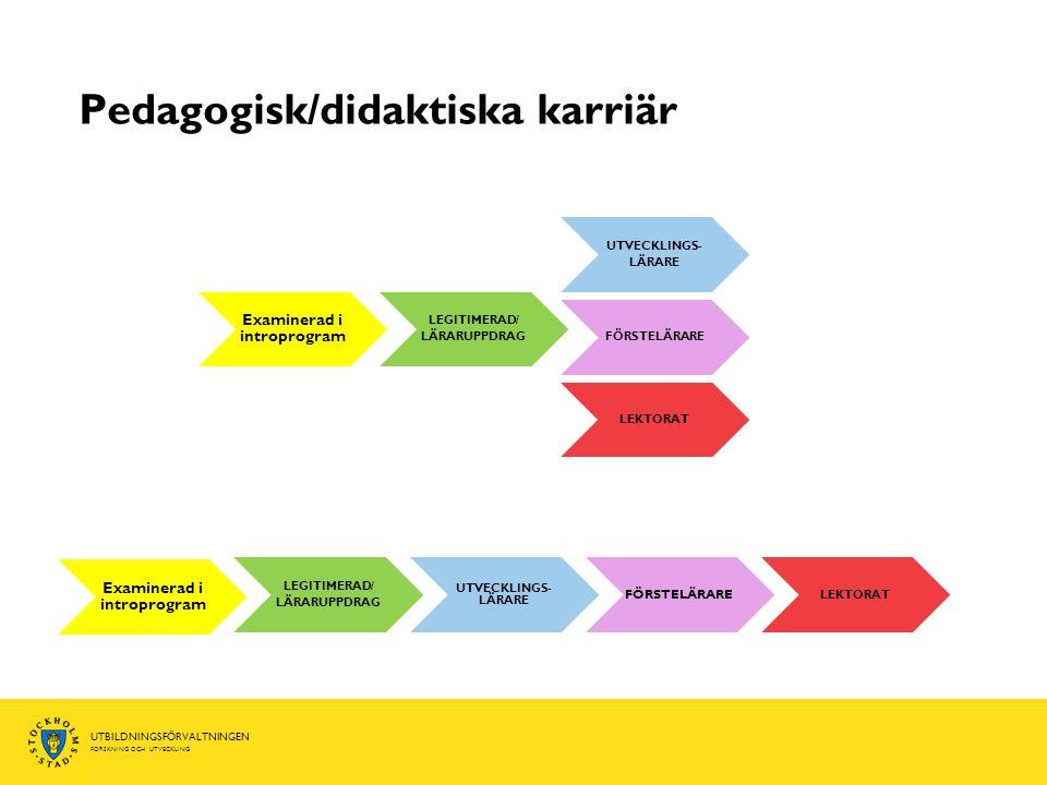 UTBILDNINGSFÖRVALTNINGEN FORSKNING OCH UTVECKLING Pedagogisk/didaktiska karriär Examinerad i introprogram LEGITIMERAD/ LÄRARUPPDRAG UTVECKLINGS- LÄRAR