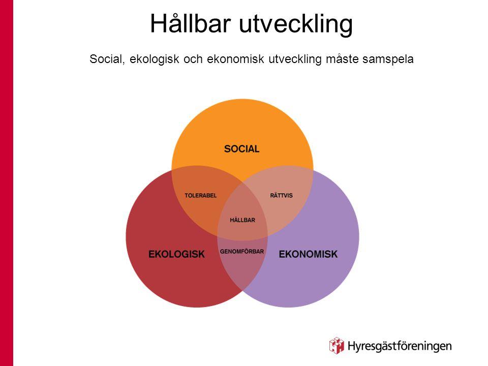 Hållbar utveckling Social, ekologisk och ekonomisk utveckling måste samspela