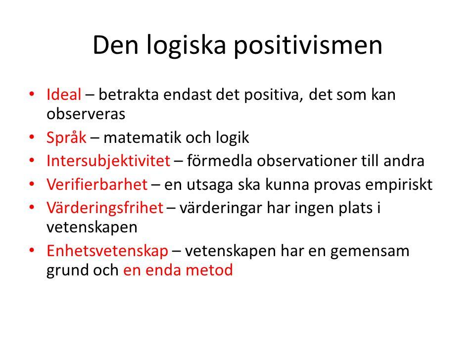 Den logiska positivismen Ideal – betrakta endast det positiva, det som kan observeras Språk – matematik och logik Intersubjektivitet – förmedla observ