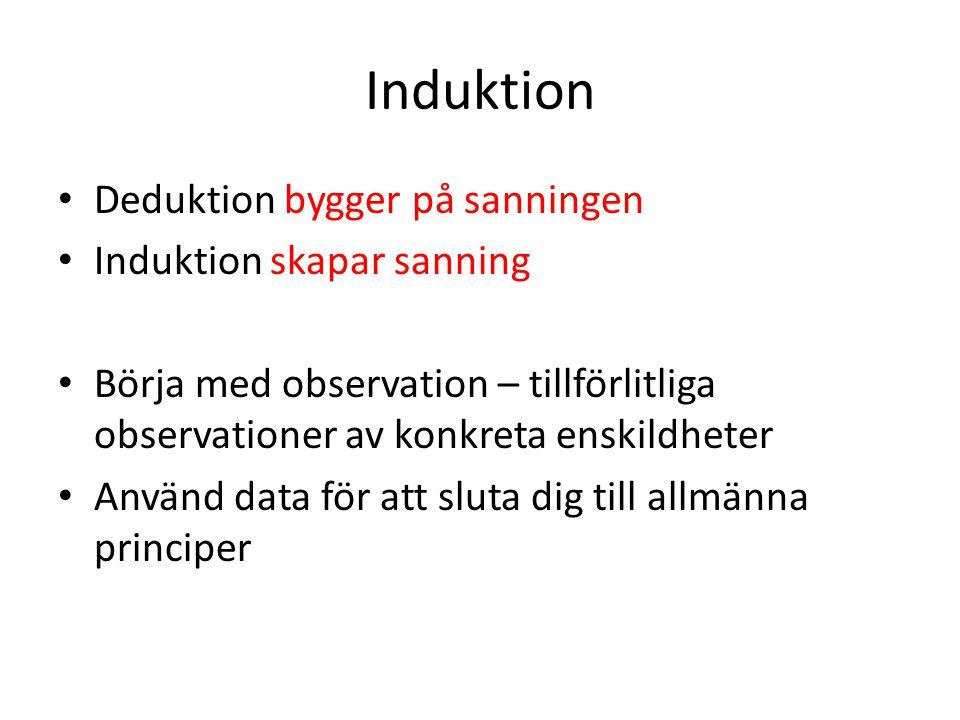 Induktion Deduktion bygger på sanningen Induktion skapar sanning Börja med observation – tillförlitliga observationer av konkreta enskildheter Använd