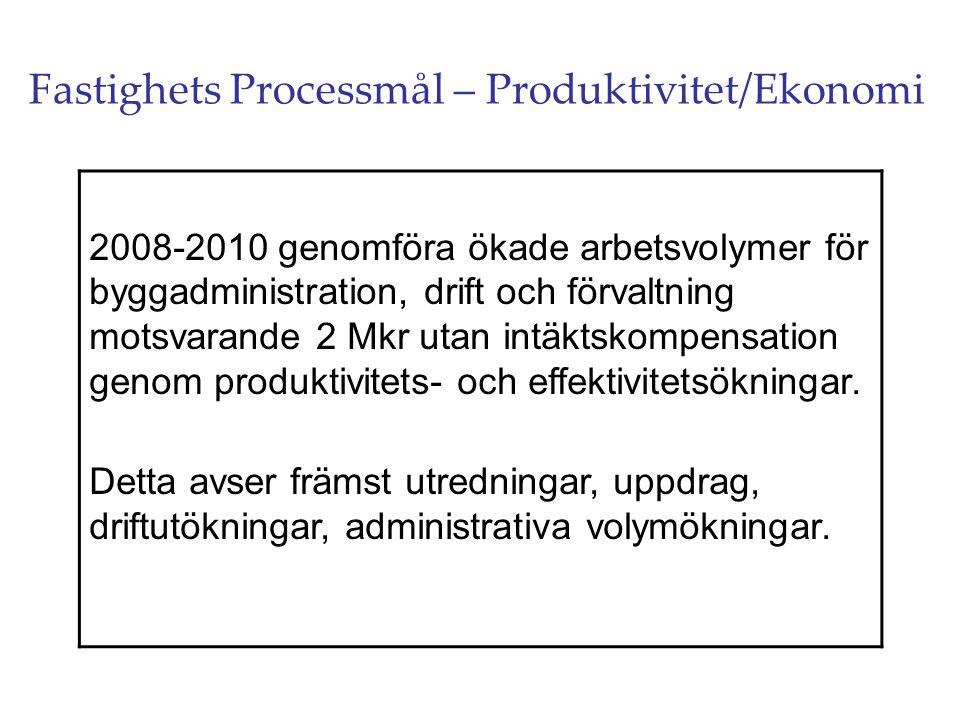 Fastighets Processmål – Produktivitet/Ekonomi 2008-2010 genomföra ökade arbetsvolymer för byggadministration, drift och förvaltning motsvarande 2 Mkr