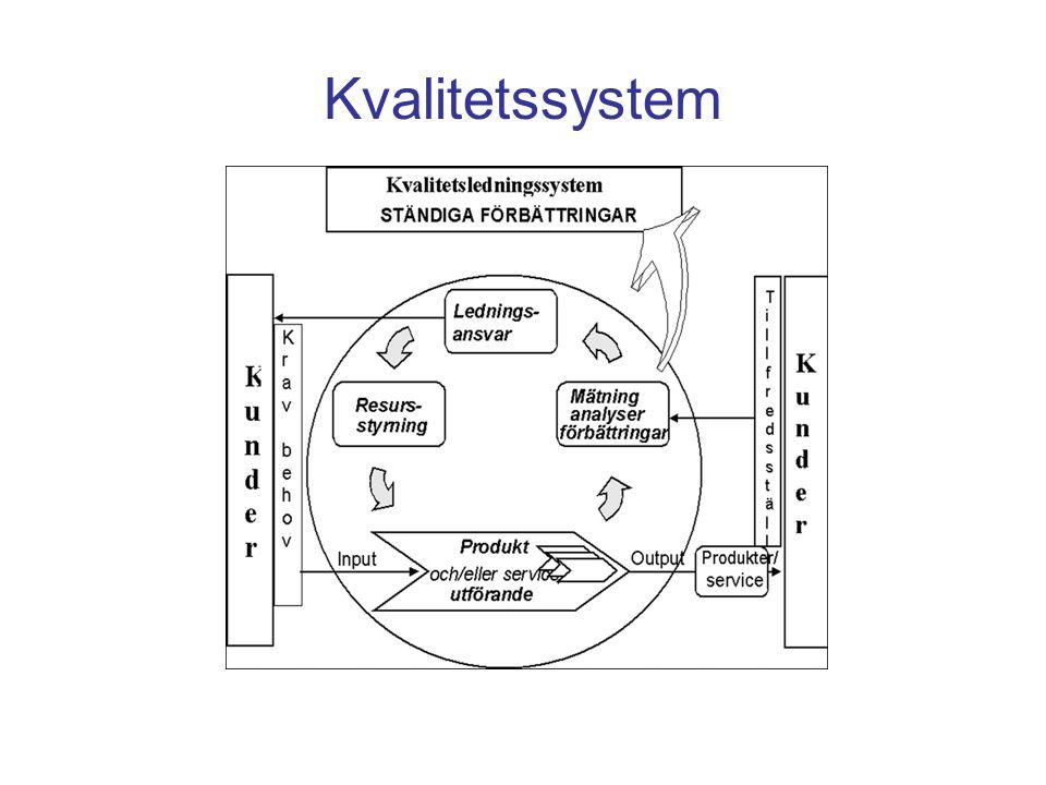 Kvalitetssystem