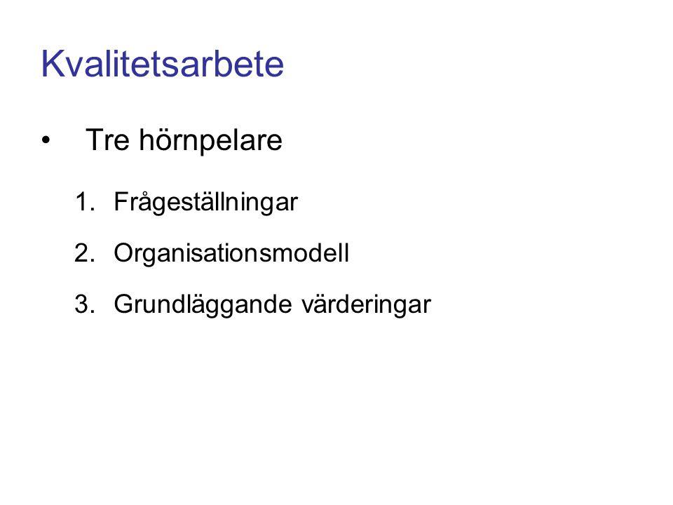 Kvalitetsarbete Tre hörnpelare 1.Frågeställningar 2.Organisationsmodell 3.Grundläggande värderingar